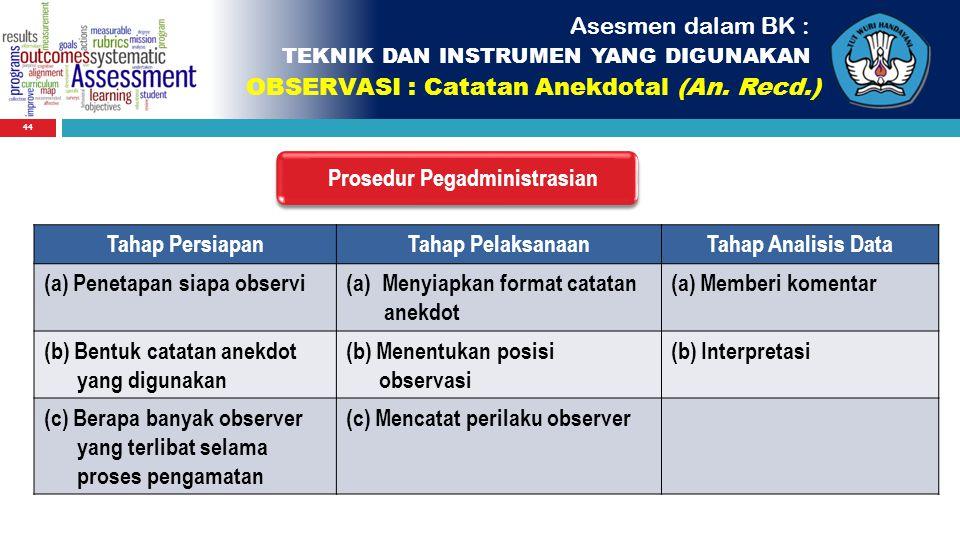 Prosedur Pegadministrasian