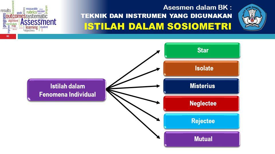 ISTILAH DALAM SOSIOMETRI