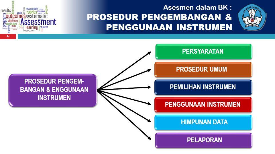 PROSEDUR PENGEM-BANGAN & ENGGUNAAN INSTRUMEN