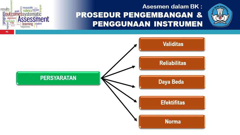 PROSEDUR PENGEMBANGAN & PENGGUNAAN INSTRUMEN