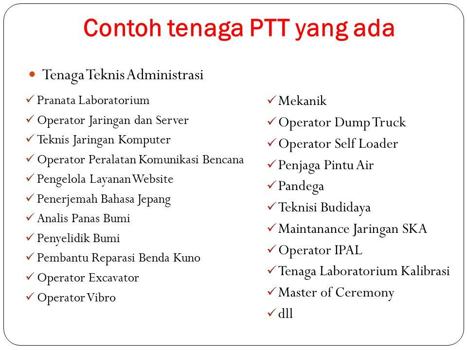 Contoh tenaga PTT yang ada