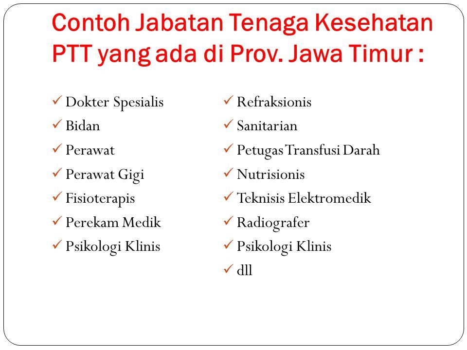 Contoh Jabatan Tenaga Kesehatan PTT yang ada di Prov. Jawa Timur :