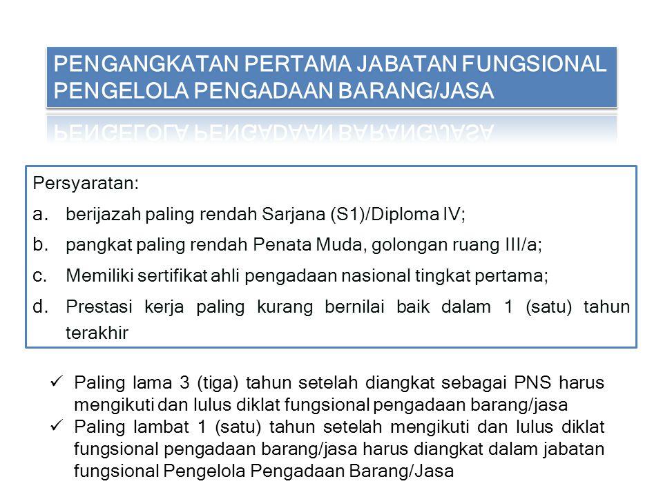 PENGANGKATAN PERTAMA JABATAN FUNGSIONAL PENGELOLA PENGADAAN BARANG/JASA