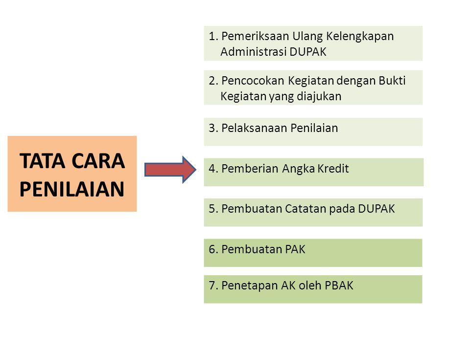 TATA CARA PENILAIAN 1. Pemeriksaan Ulang Kelengkapan