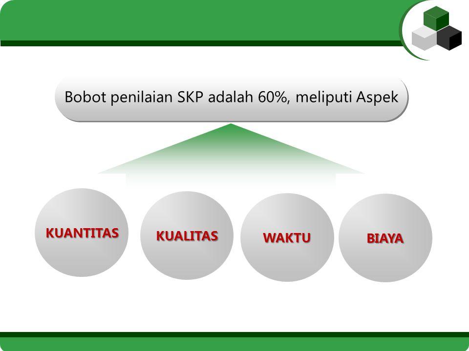 Bobot penilaian SKP adalah 60%, meliputi Aspek
