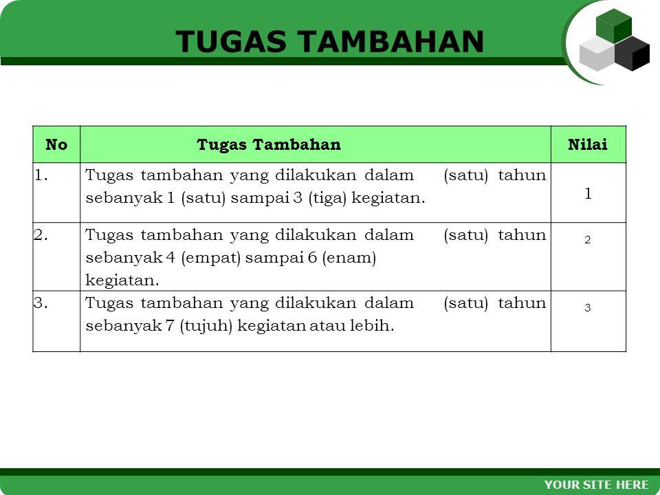 TUGAS TAMBAHAN No Tugas Tambahan Nilai 1.