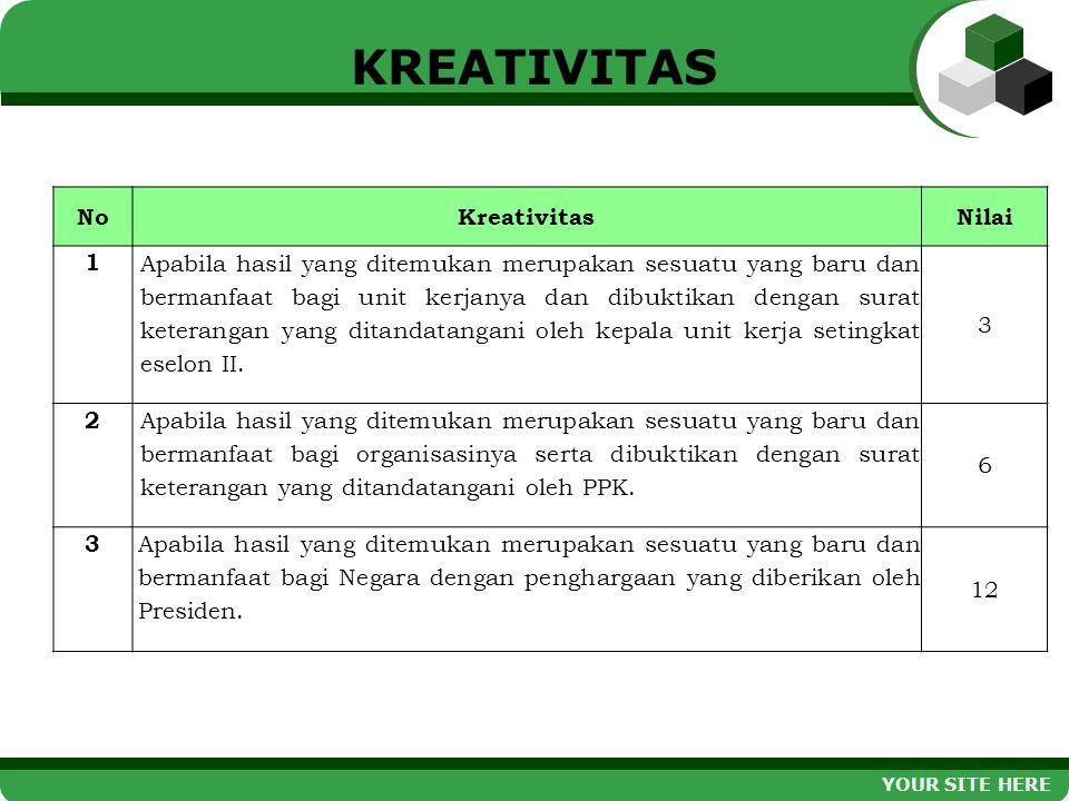 KREATIVITAS No Kreativitas Nilai 1