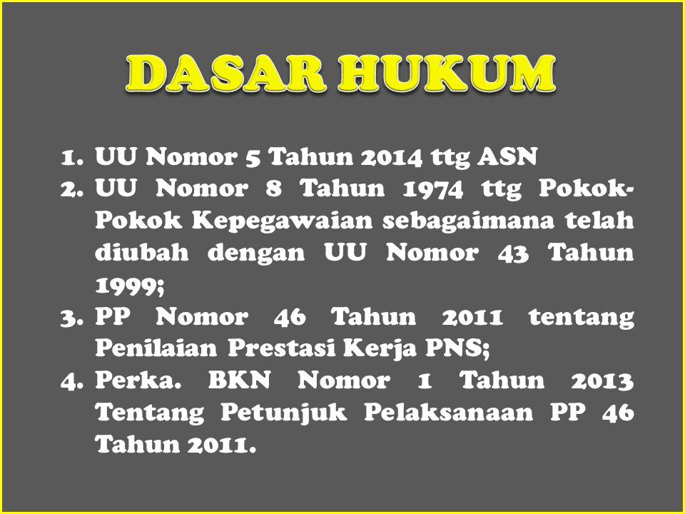 DASAR HUKUM UU Nomor 5 Tahun 2014 ttg ASN