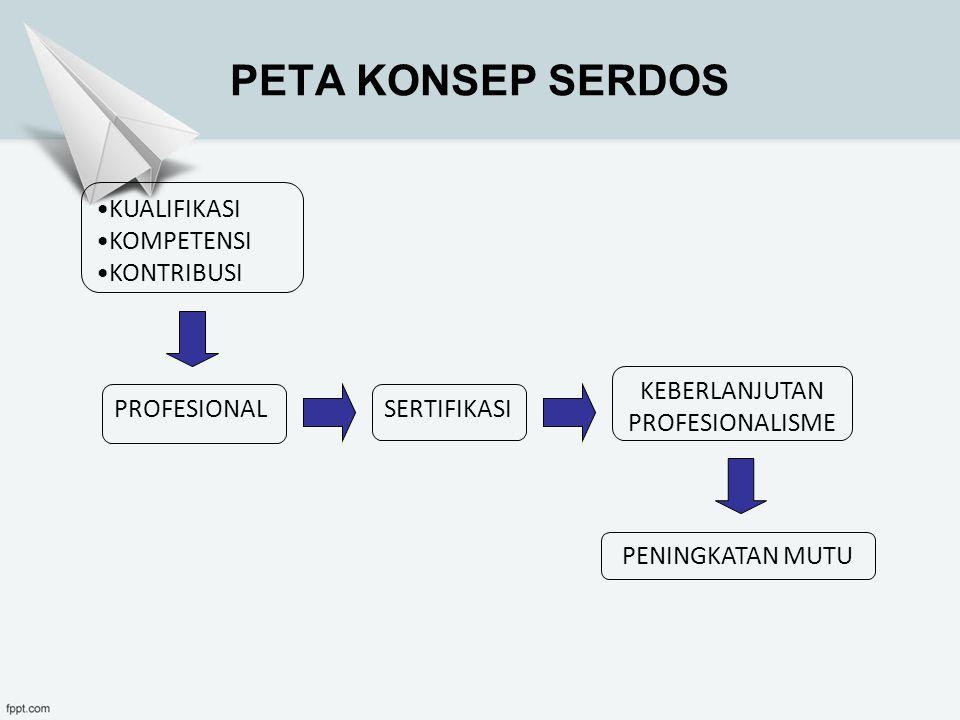 KEBERLANJUTAN PROFESIONALISME