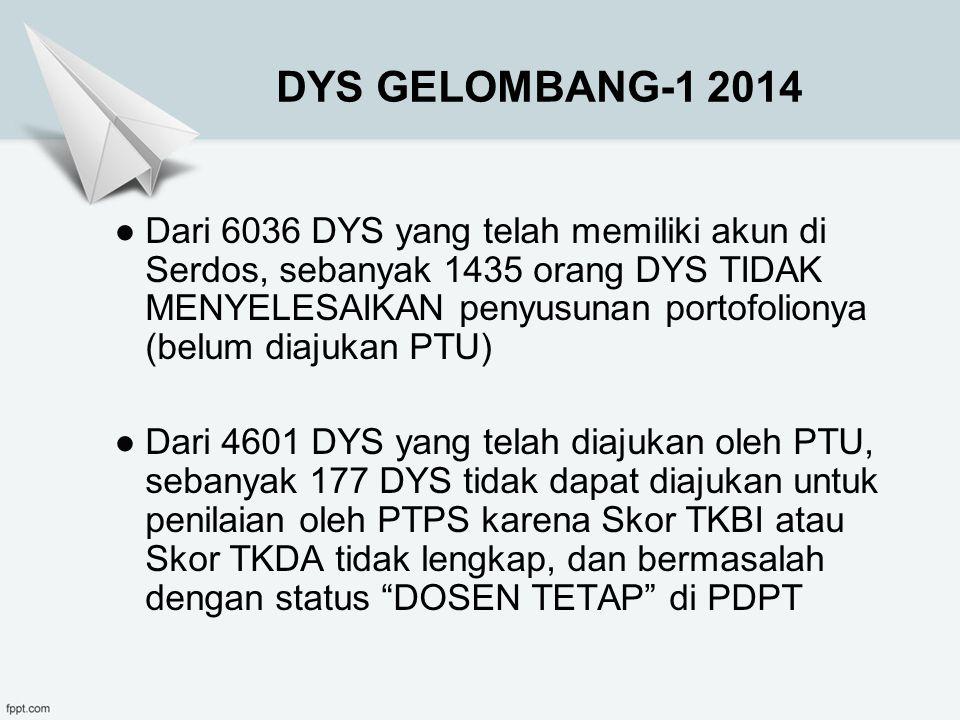 DYS GELOMBANG-1 2014