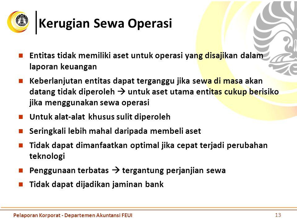 Kerugian Sewa Operasi Entitas tidak memiliki aset untuk operasi yang disajikan dalam laporan keuangan.