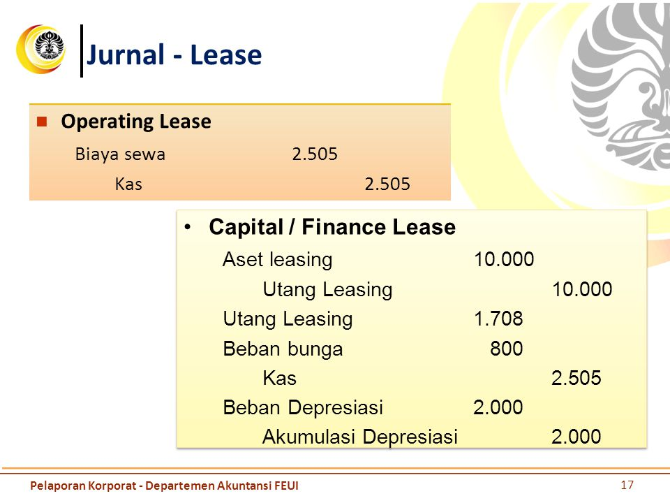Jurnal - Lease Operating Lease Biaya sewa 2.505