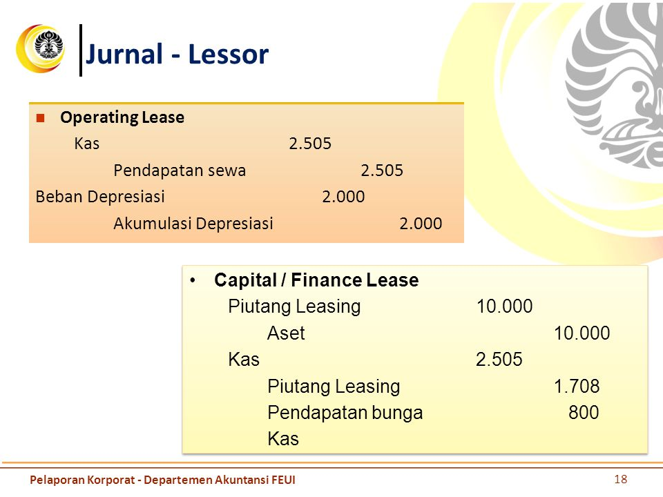 Jurnal - Lessor Operating Lease Kas 2.505 Pendapatan sewa 2.505