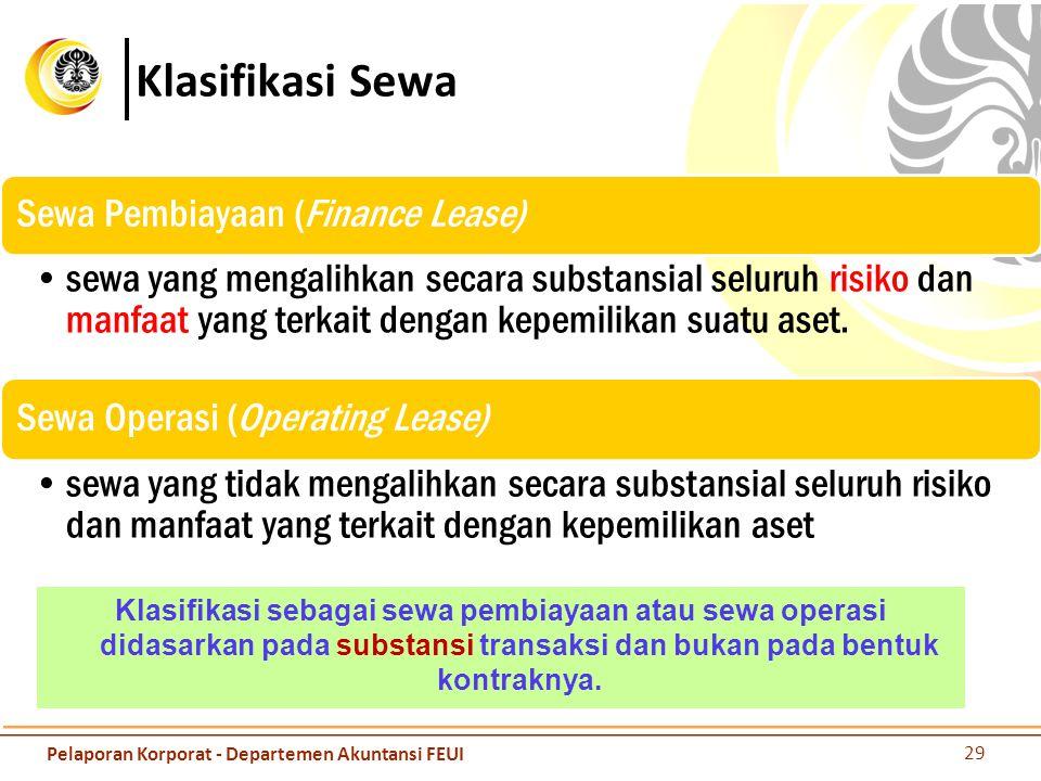 Klasifikasi Sewa Sewa Pembiayaan (Finance Lease)