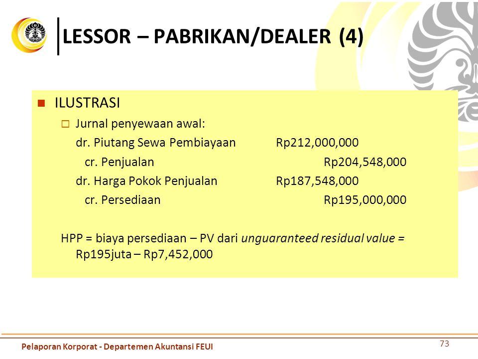 LESSOR – PABRIKAN/DEALER (4)