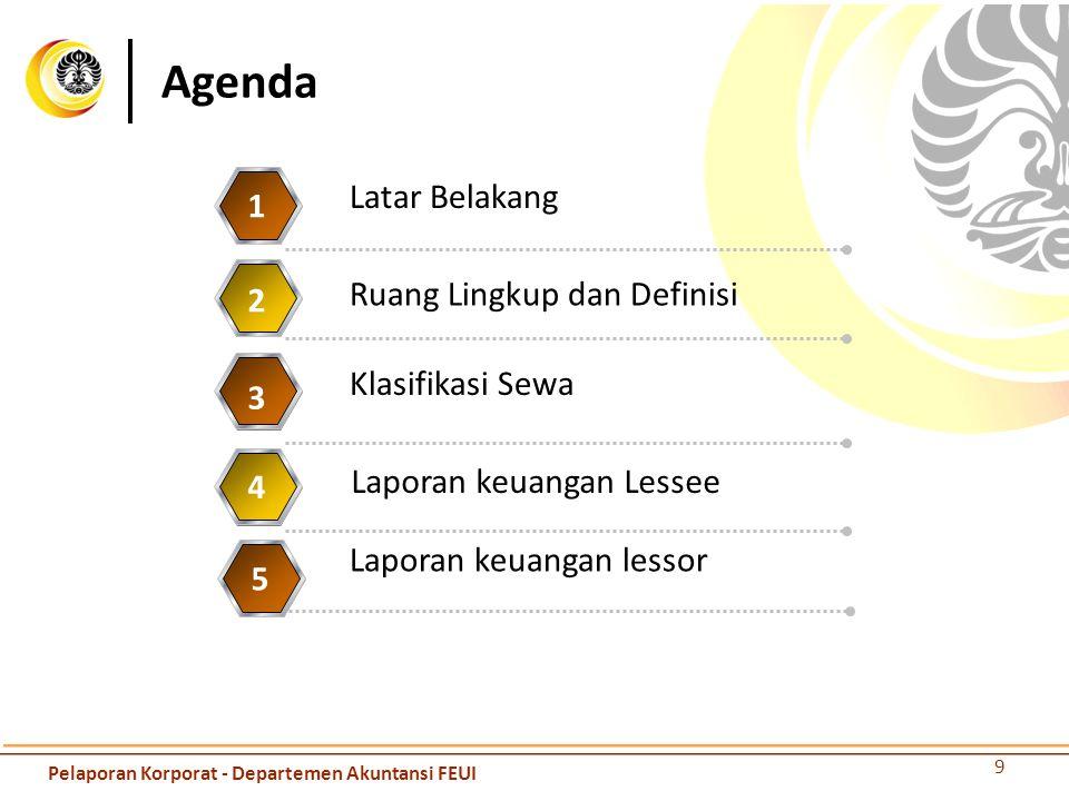 Agenda Latar Belakang 1 Ruang Lingkup dan Definisi 2 Klasifikasi Sewa