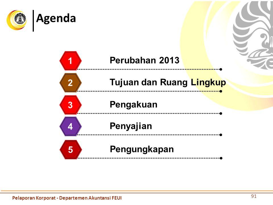 Agenda 1 Perubahan 2013 2 Tujuan dan Ruang Lingkup 3 Pengakuan 4