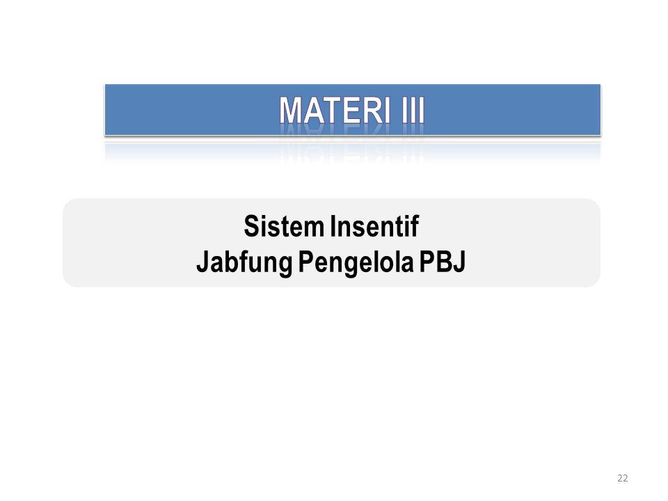 MATERI III Sistem Insentif Jabfung Pengelola PBJ
