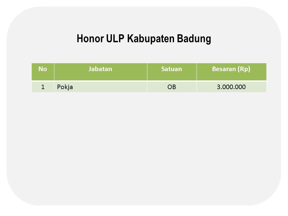 Honor ULP Kabupaten Badung