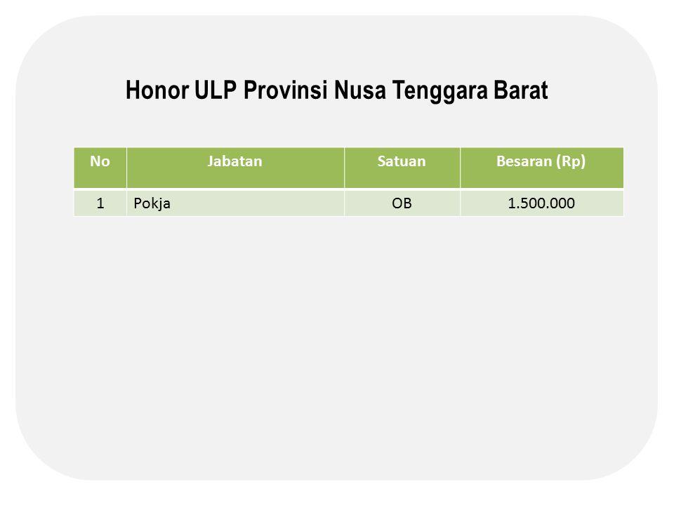 Honor ULP Provinsi Nusa Tenggara Barat