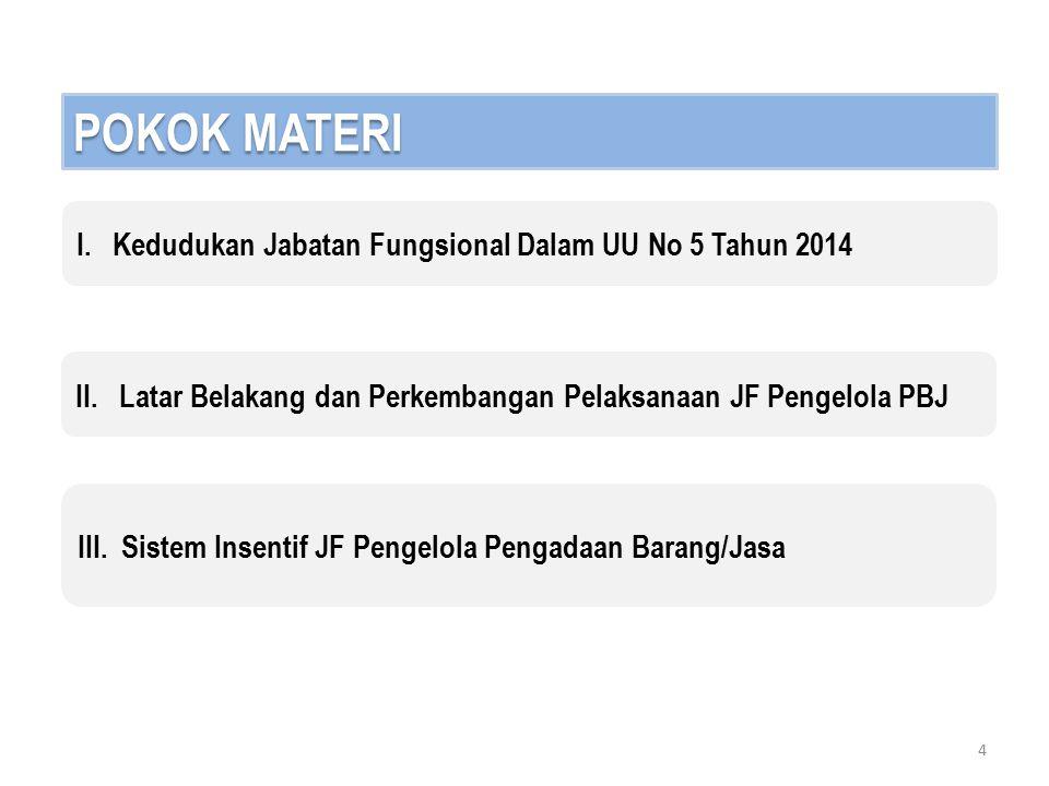 POKOK MATERI I. Kedudukan Jabatan Fungsional Dalam UU No 5 Tahun 2014