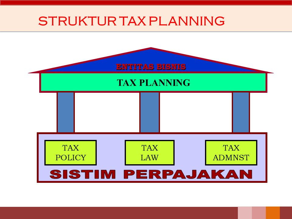 STRUKTUR TAX PLANNING TAX PLANNING SISTIM PERPAJAKAN TAX POLICY LAW