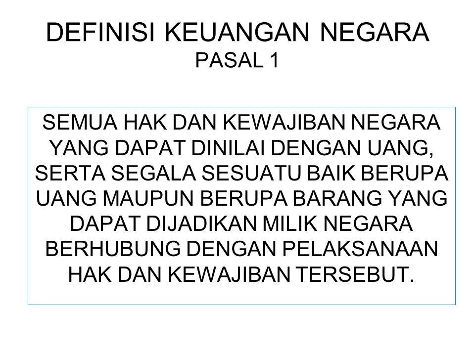 DEFINISI KEUANGAN NEGARA PASAL 1