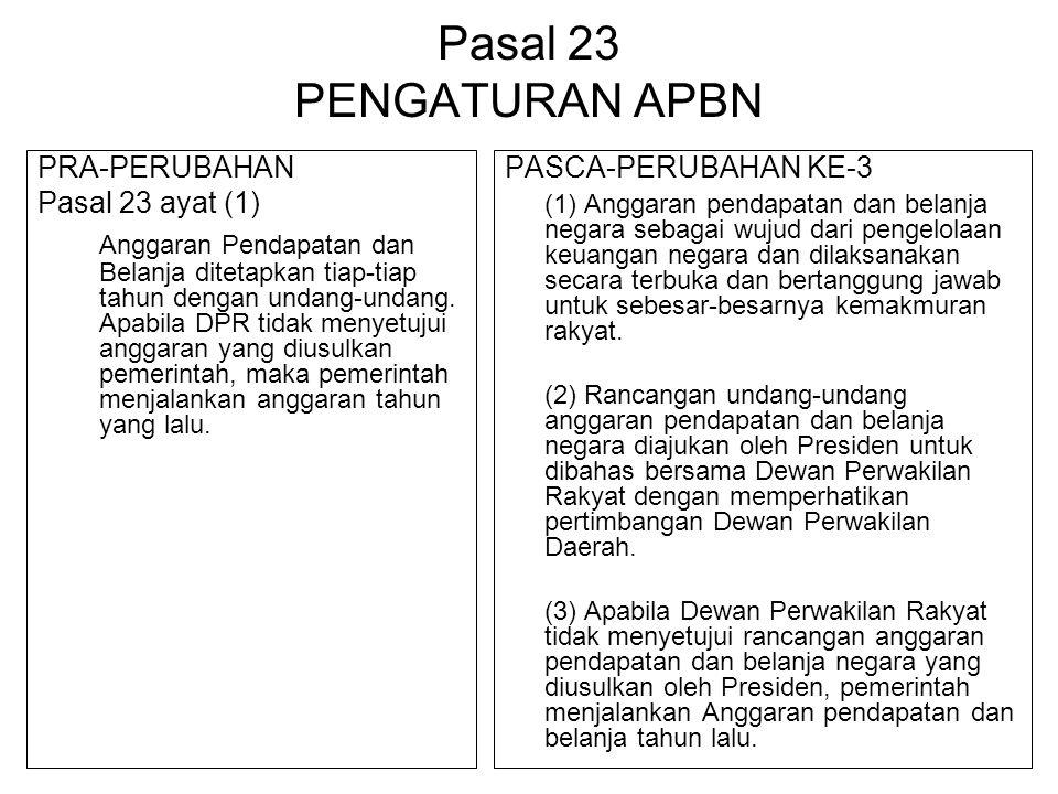 Pasal 23 PENGATURAN APBN PRA-PERUBAHAN. Pasal 23 ayat (1)