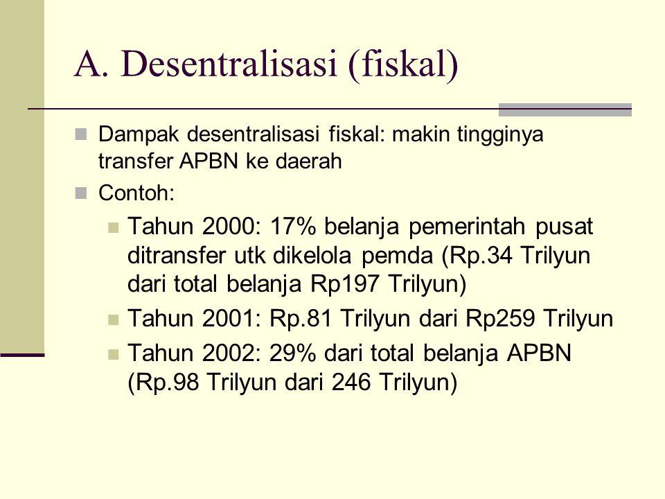 A. Desentralisasi (fiskal)