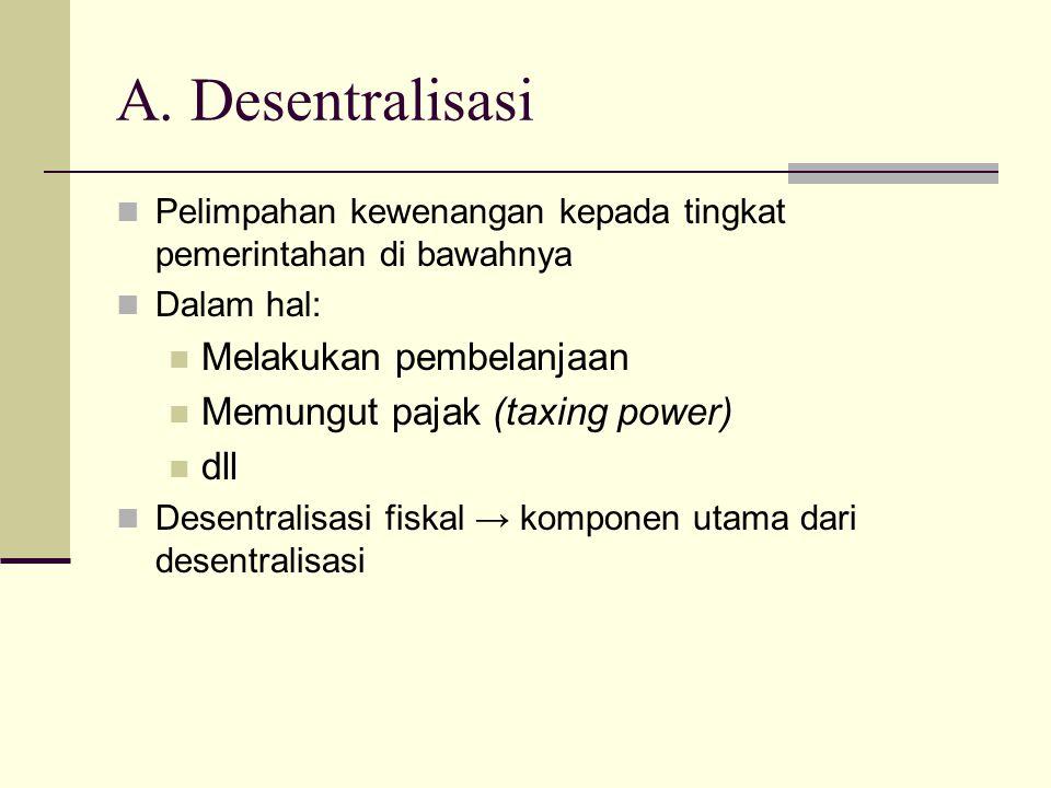 A. Desentralisasi Melakukan pembelanjaan Memungut pajak (taxing power)