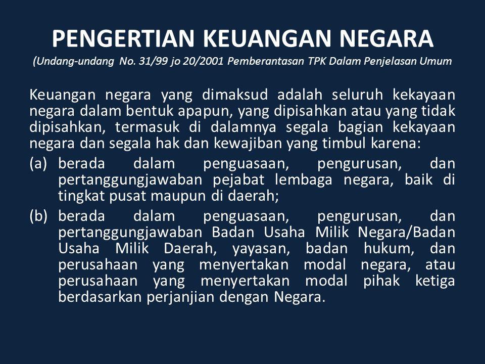 PENGERTIAN KEUANGAN NEGARA (Undang-undang No