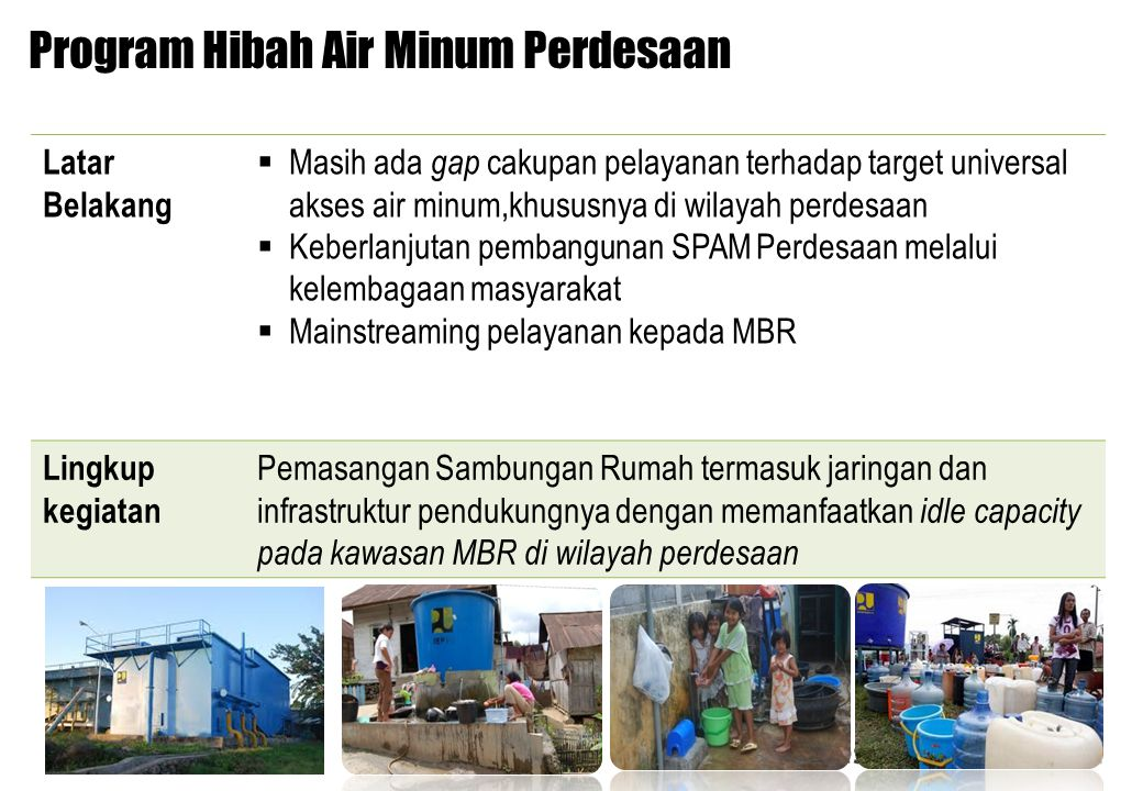 Program Hibah Air Minum Perdesaan