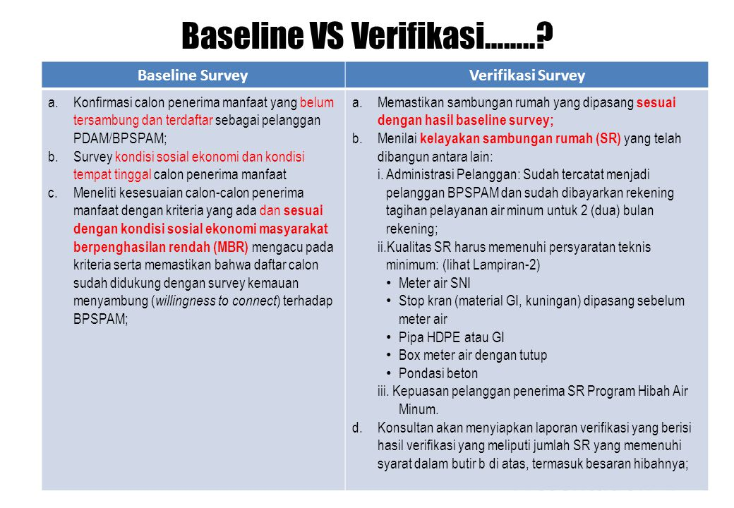 Baseline VS Verifikasi……..