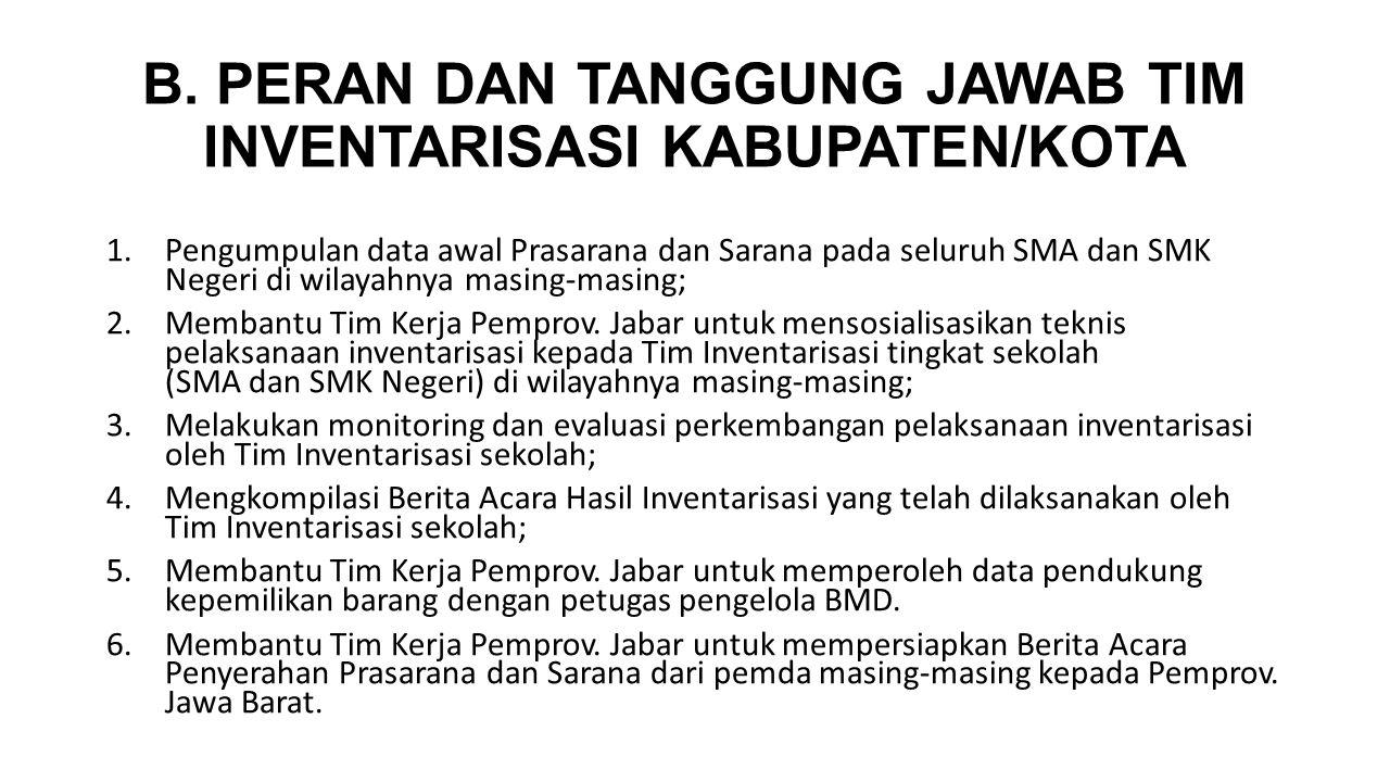 B. PERAN DAN TANGGUNG JAWAB TIM INVENTARISASI KABUPATEN/KOTA