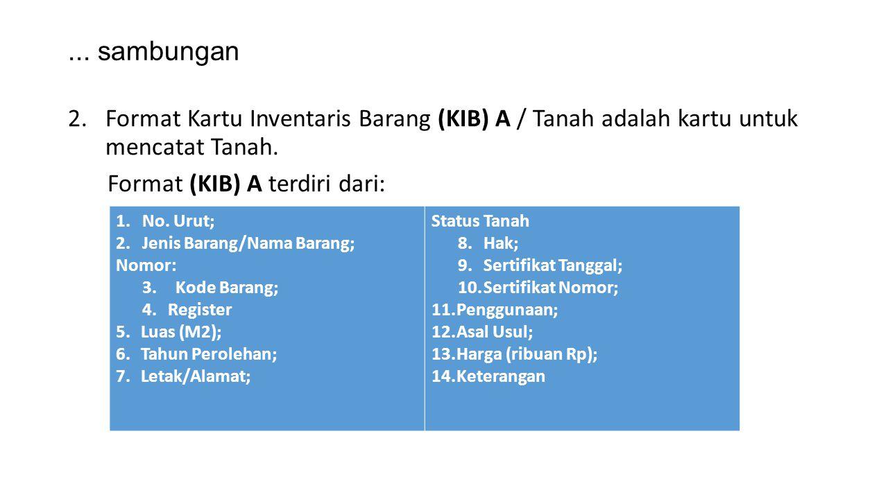 ... sambungan Format Kartu Inventaris Barang (KIB) A / Tanah adalah kartu untuk mencatat Tanah. Format (KIB) A terdiri dari: