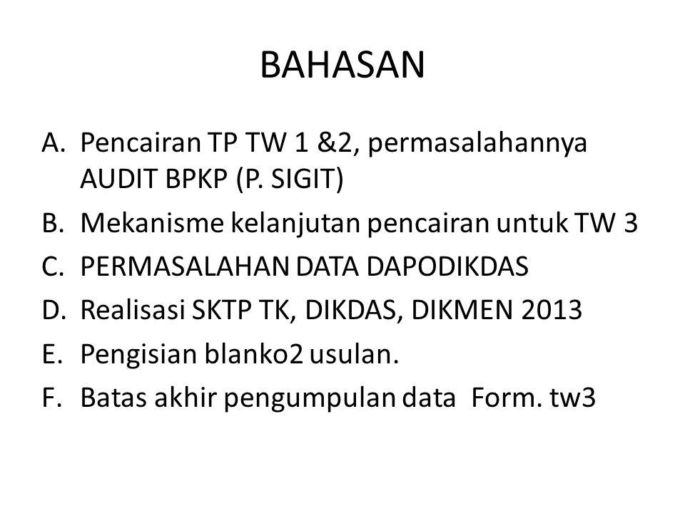 BAHASAN Pencairan TP TW 1 &2, permasalahannya AUDIT BPKP (P. SIGIT)