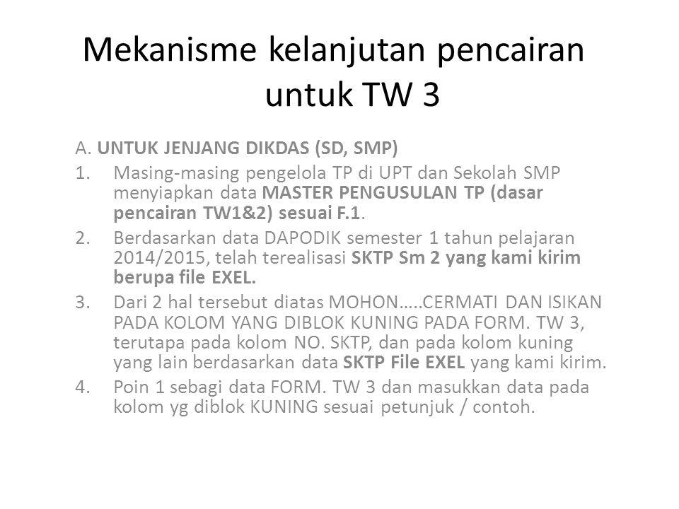 Mekanisme kelanjutan pencairan untuk TW 3