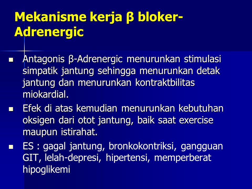 Mekanisme kerja β bloker-Adrenergic