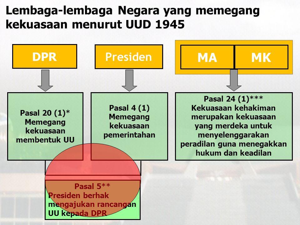 MA MK Lembaga-lembaga Negara yang memegang kekuasaan menurut UUD 1945