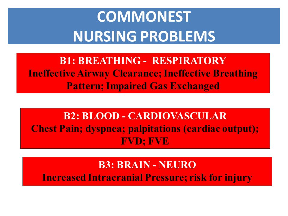 COMMONEST NURSING PROBLEMS