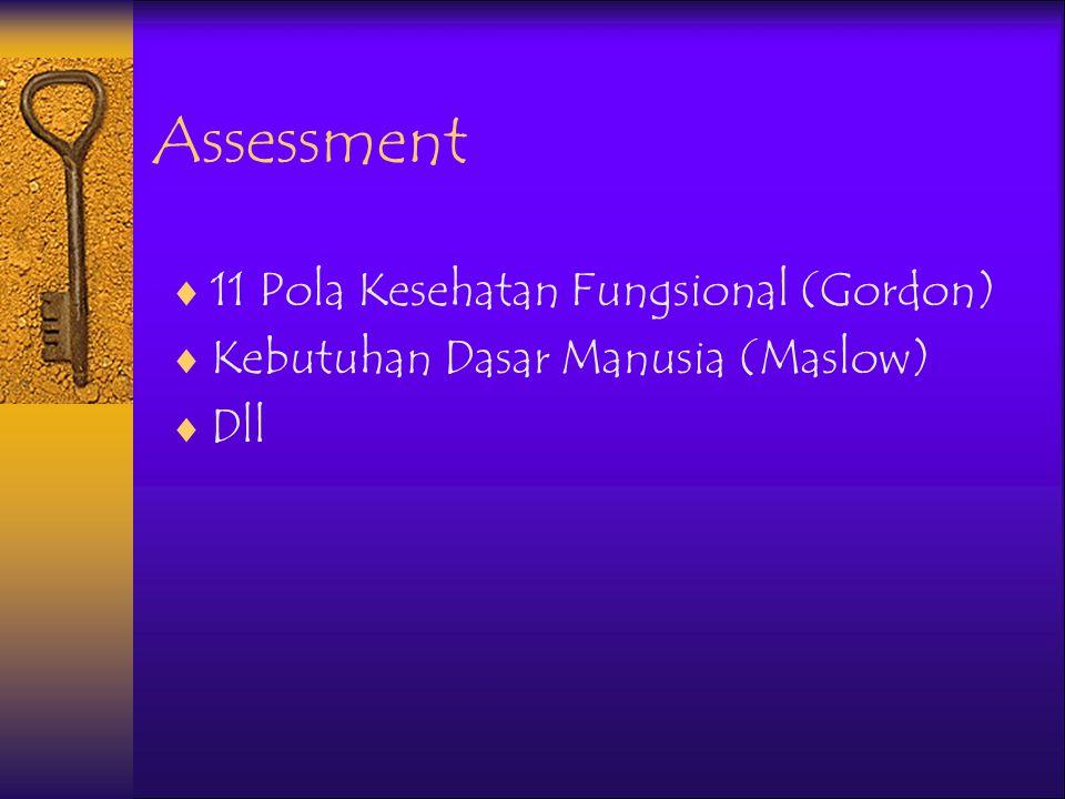Assessment 11 Pola Kesehatan Fungsional (Gordon)