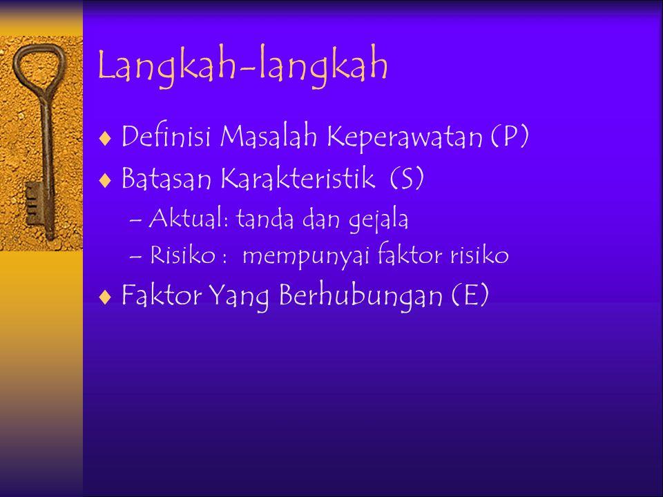 Langkah-langkah Definisi Masalah Keperawatan (P)