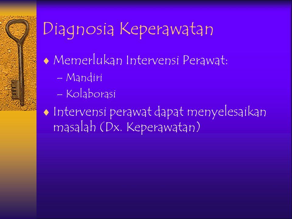 Diagnosia Keperawatan