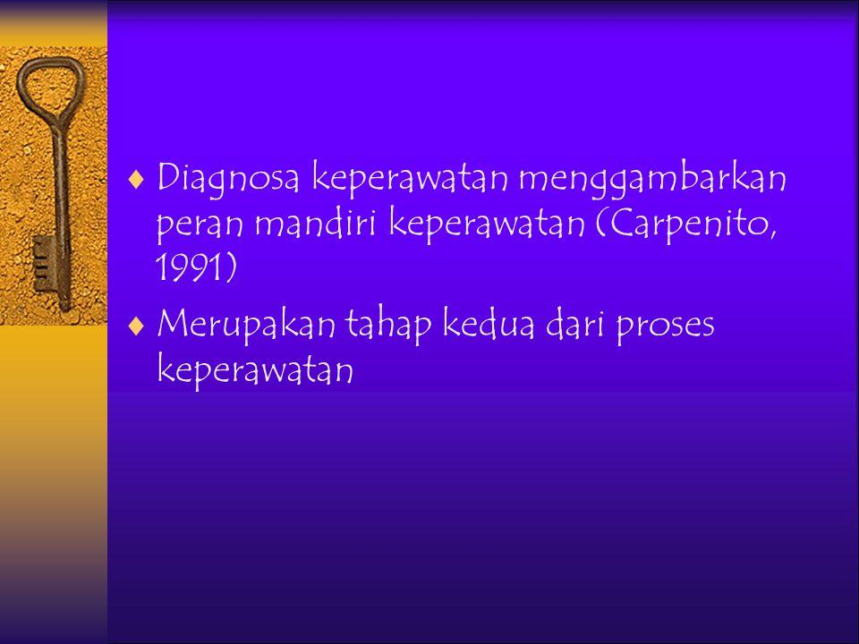 Diagnosa keperawatan menggambarkan peran mandiri keperawatan (Carpenito, 1991)