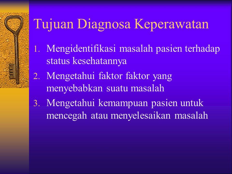 Tujuan Diagnosa Keperawatan