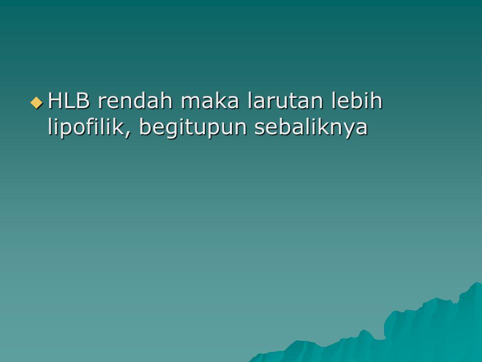HLB rendah maka larutan lebih lipofilik, begitupun sebaliknya