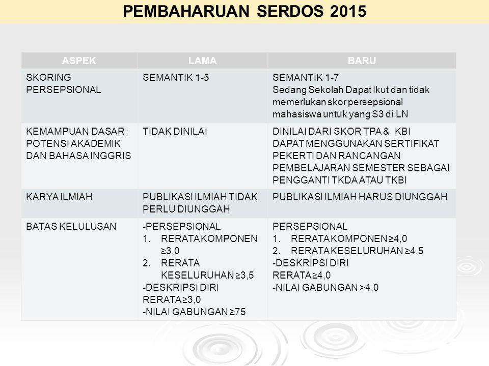 PEMBAHARUAN SERDOS 2015 ASPEK LAMA BARU SKORING PERSEPSIONAL