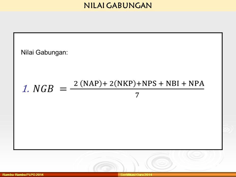 NILAI GABUNGAN Rambu-Rambu PLPG 2014 Sertifikasi Guru 2014