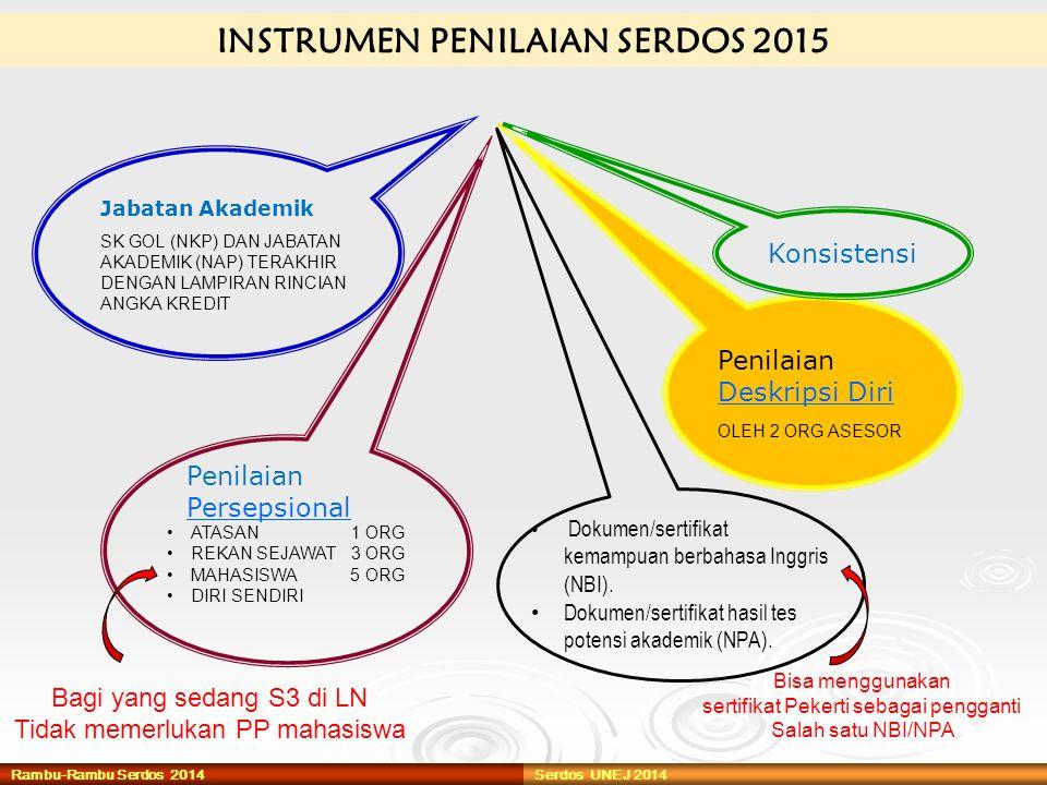 INSTRUMEN PENILAIAN SERDOS 2015