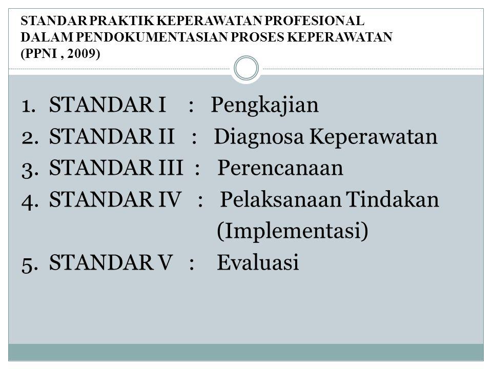 STANDAR PRAKTIK KEPERAWATAN PROFESIONAL DALAM PENDOKUMENTASIAN PROSES KEPERAWATAN (PPNI , 2009)